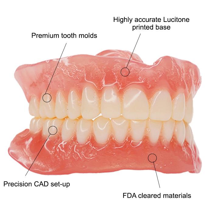 IMPACT Denture